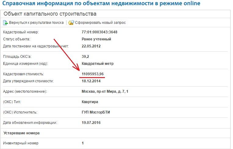 СПО Архангельской как и где узнать кадастровую стоимость квартиры статьи: анализ